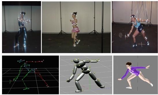 通过运动捕捉系统,对演员包括动物的肢体